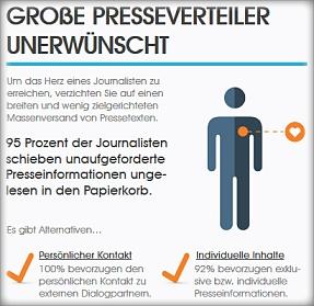 Große Presseverteiler unerwünscht